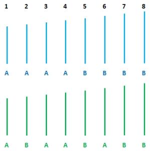 Line lengths